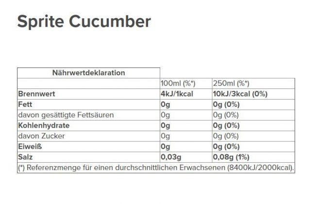 Sprite Cucumber-Nährwerte Quelle:www.coca-cola-oesterreich.at
